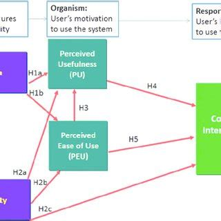 Literature review theoretical framework