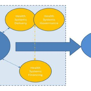 Protective Factors for Populations Served by the